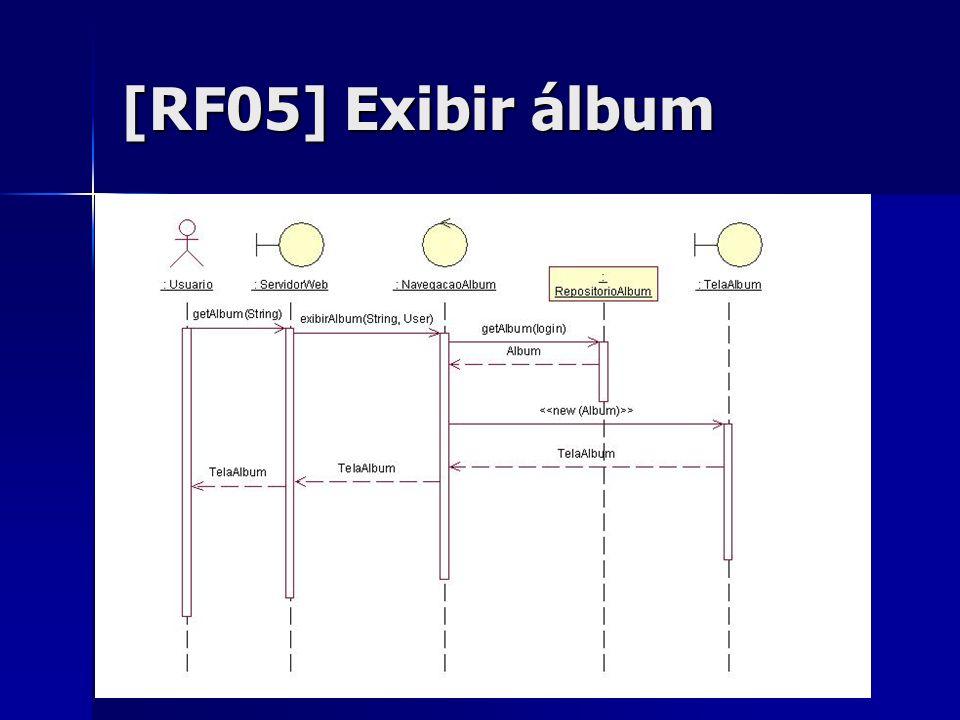 [RF05] Exibir álbum